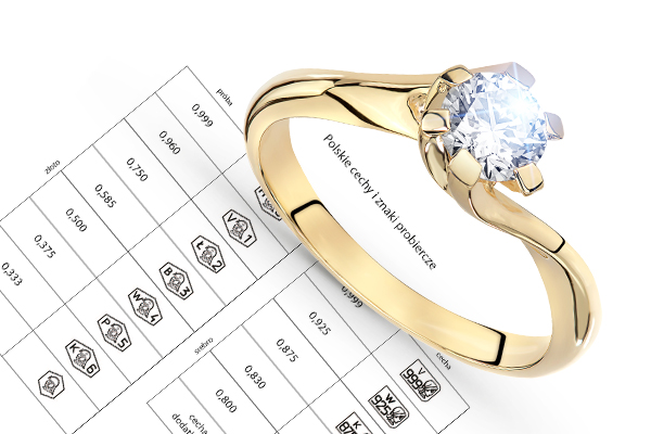 Jaką próbę złota powinien mieć pierścionek zaręczynowy?