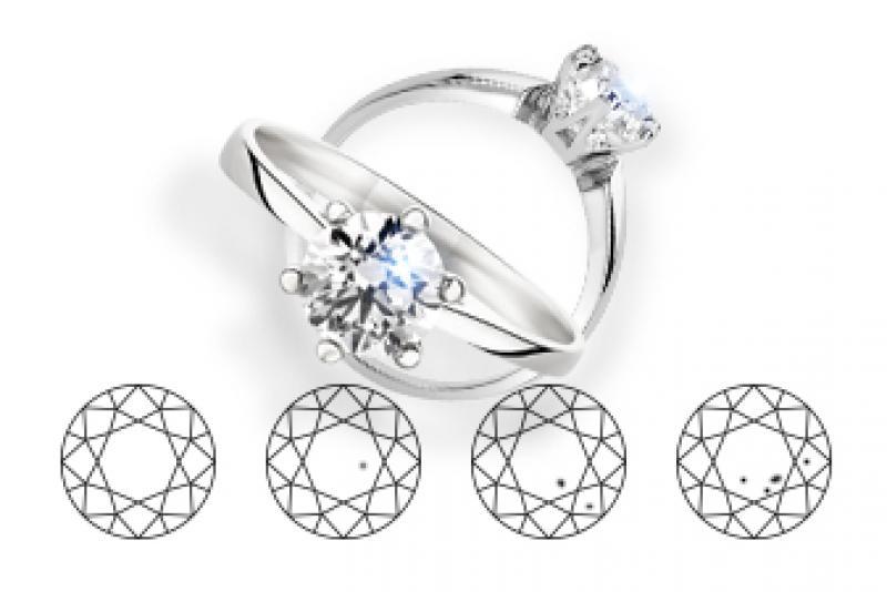 Czystość, waga i wielkość brylantu w pierścionku zaręczynowym
